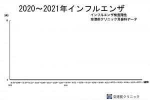 201101-210328